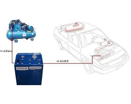 CNG汽车气密性检测